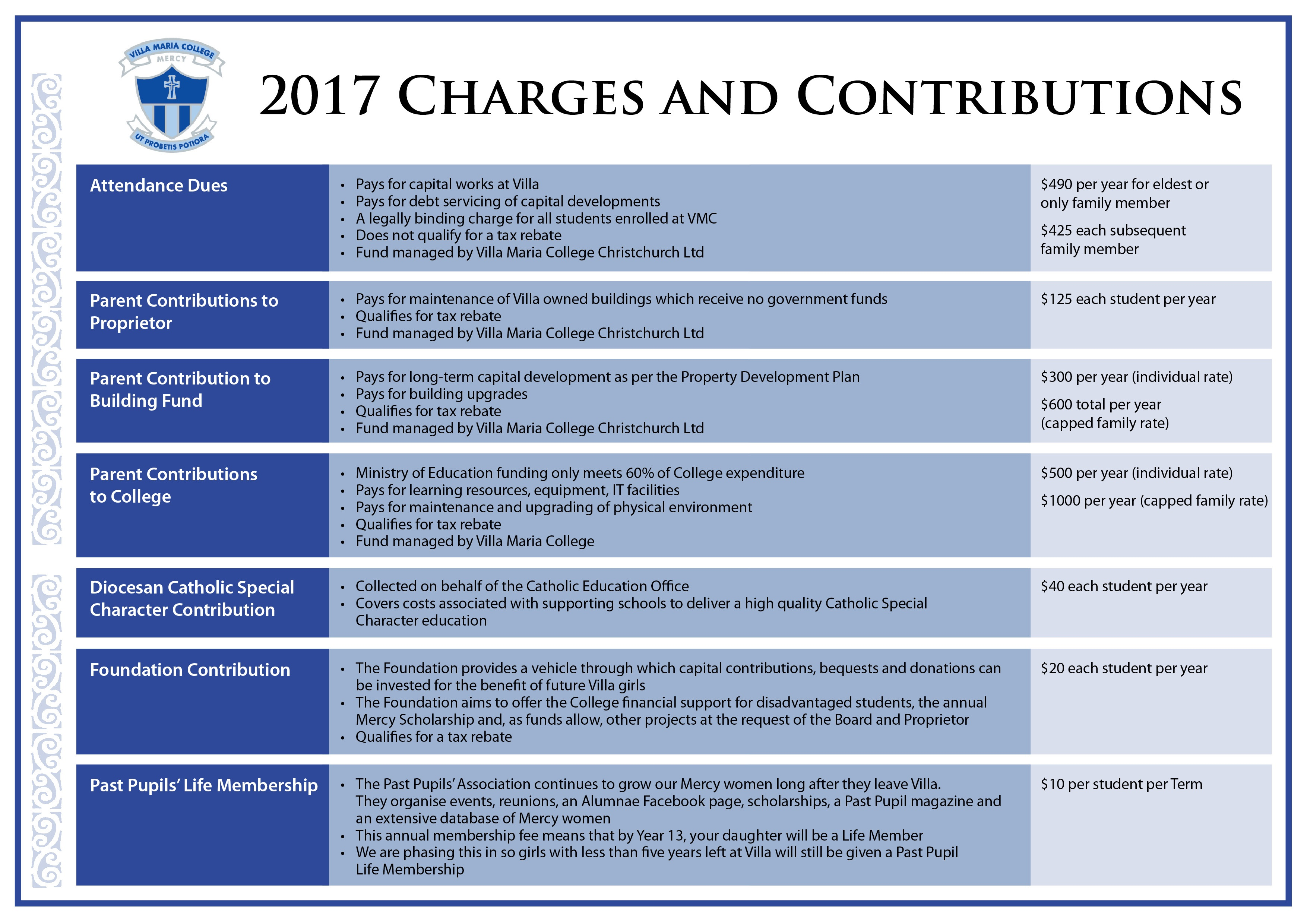 villa-2017-charges-and-contributions-v2